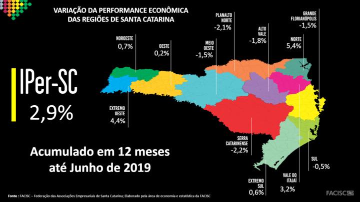 economia-sc-2