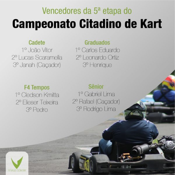 20191215-resultados-citadinokart-esporte