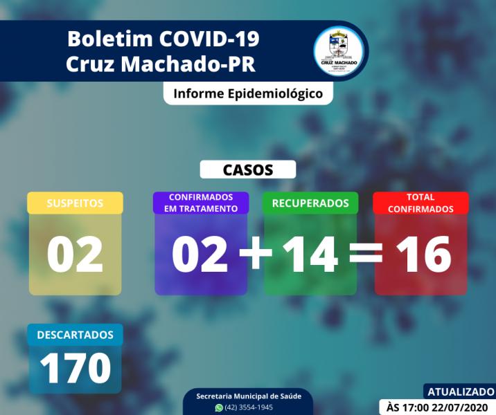 coronavirus-cruzmachado-2207