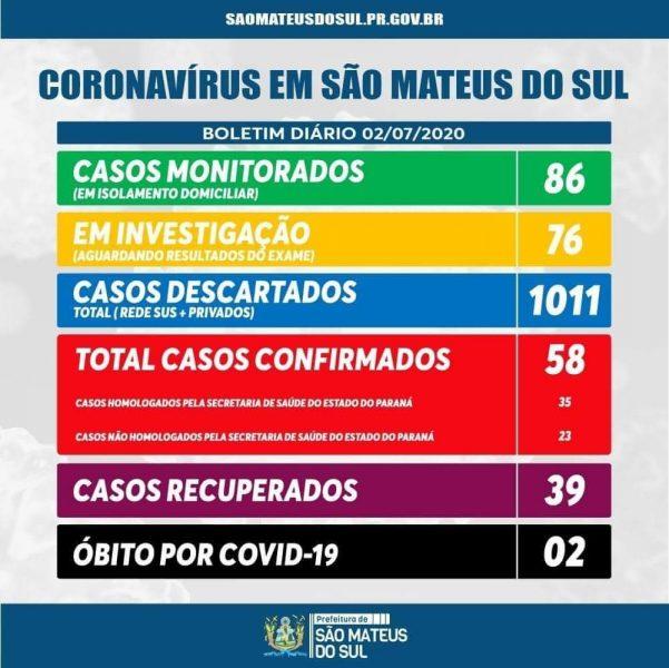 coronavirus-saomateusdosul-morte