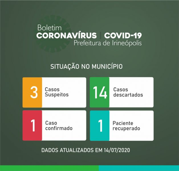 covid19-irineopolis-saude-1407
